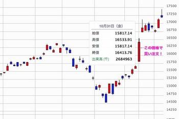 株価10月31日.jpg