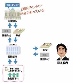 金融政策.jpg